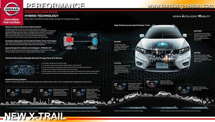 Performa Nissan New X-Trail